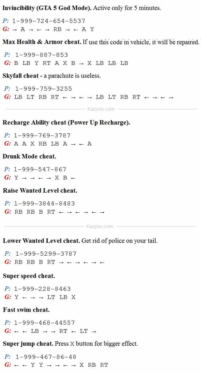 Gta 5 cheats guide: vehicles, items, players and world gameranx.