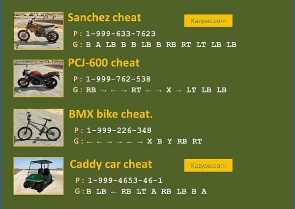 san andreas cheat codes for ps2 with Nouveau Codes Gta 5 Xbox One Arabe on Cheat 20gta 205 20ps3 20blogspot besides Code Gta 5 Gta 20V  20xbox 20arabe moreover GBXmTGCE W8 besides Gtavicecitycheatcodegta blogspot besides Madden 08 Cheats Ps2.