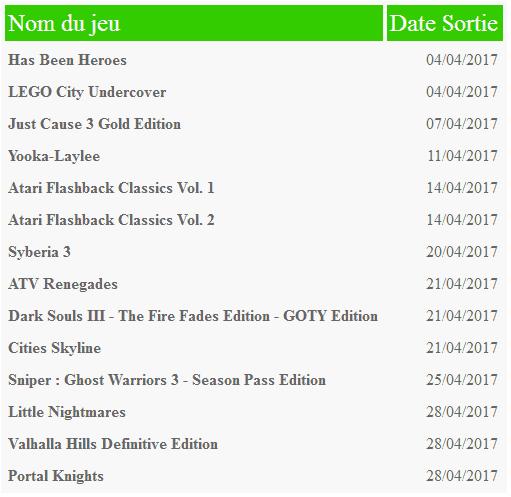 Xbox one dates sorties jeux vidéos avril 2017