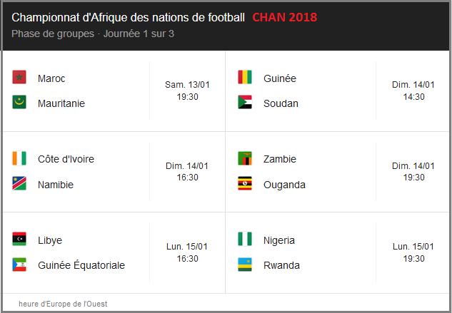 Championnat d'Afrique des nations de football CHAN 2018 journée 1 sur 3