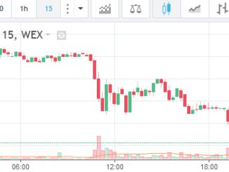 Les crypto-monnaies s'effondrent ce mardi 16 janvier btc, ltc, eth,.. fall coin