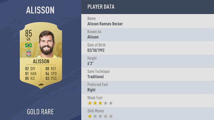 86 - 100 meilleurs joueurs FIFA 19 Alisson Liverpool