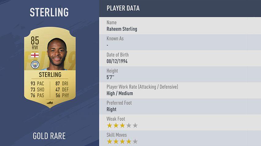 97 - 100 meilleurs joueurs FIFA 19 Raheem Sterling