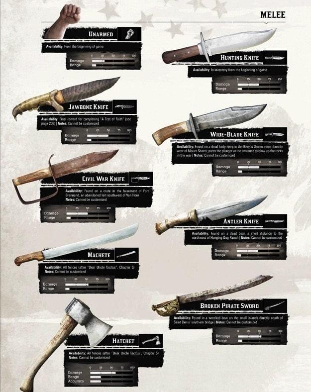 Red Dead redemption 2 - Armes Melee - armes de melée
