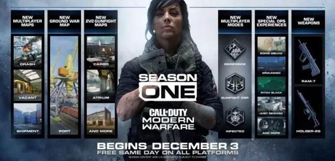 Call of Duty Modern Warfare saison 1 Battle Pass